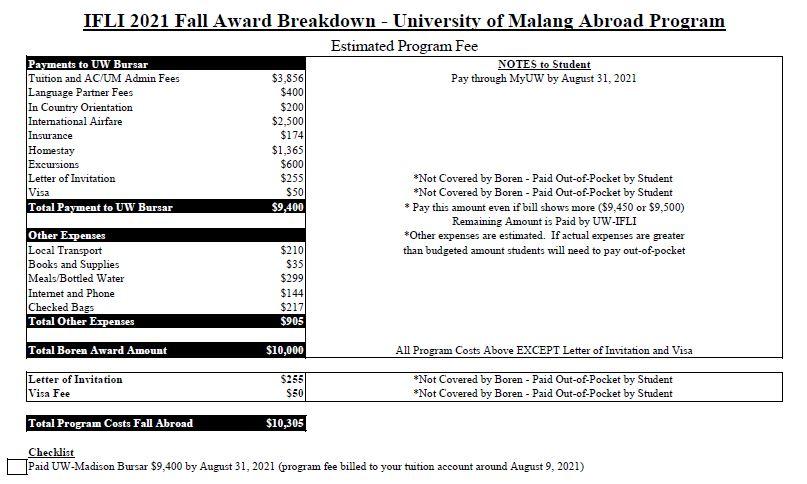 IFLI Fall Abroad Program Costs Breakdown 2021