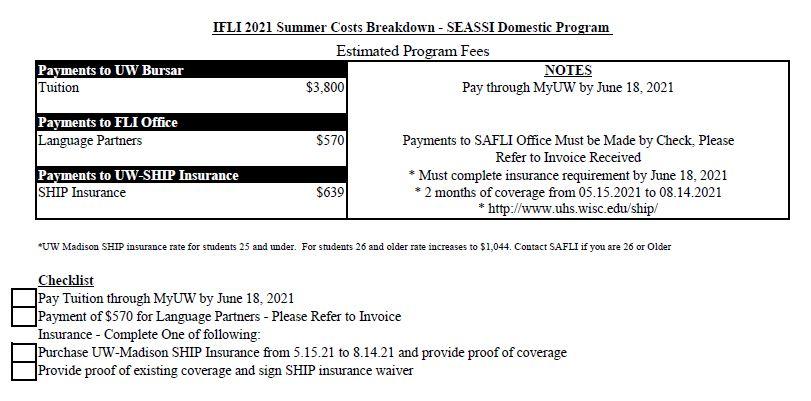 IFLI Summer Program Costs Breakdown 2021 (for remote instruction)